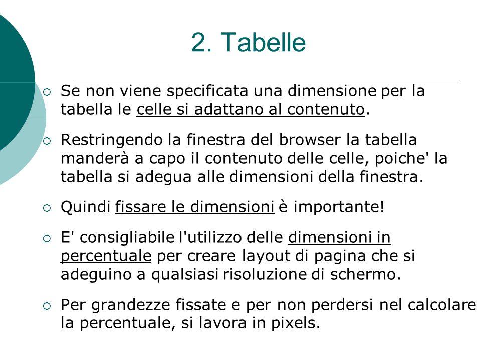 2. Tabelle  Se non viene specificata una dimensione per la tabella le celle si adattano al contenuto.  Restringendo la finestra del browser la tabel