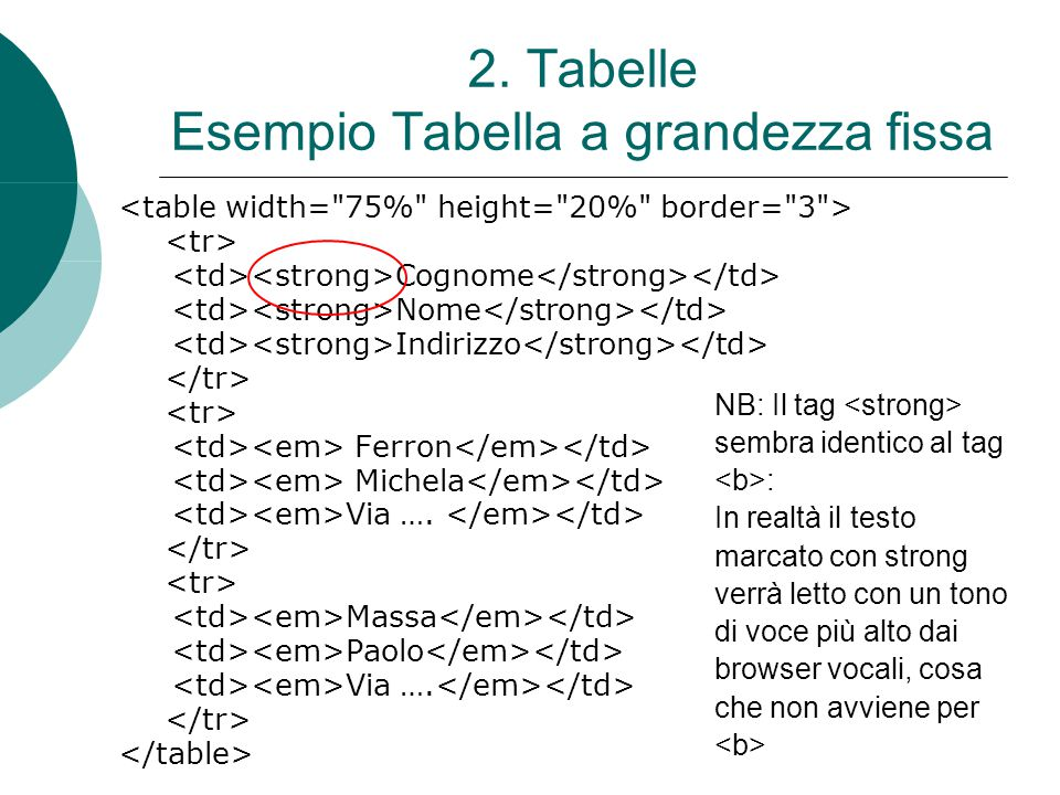 2. Tabelle Esempio Tabella a grandezza fissa Cognome Nome Indirizzo Ferron Michela Via …. Massa Paolo Via …. NB: Il tag sembra identico al tag : In re