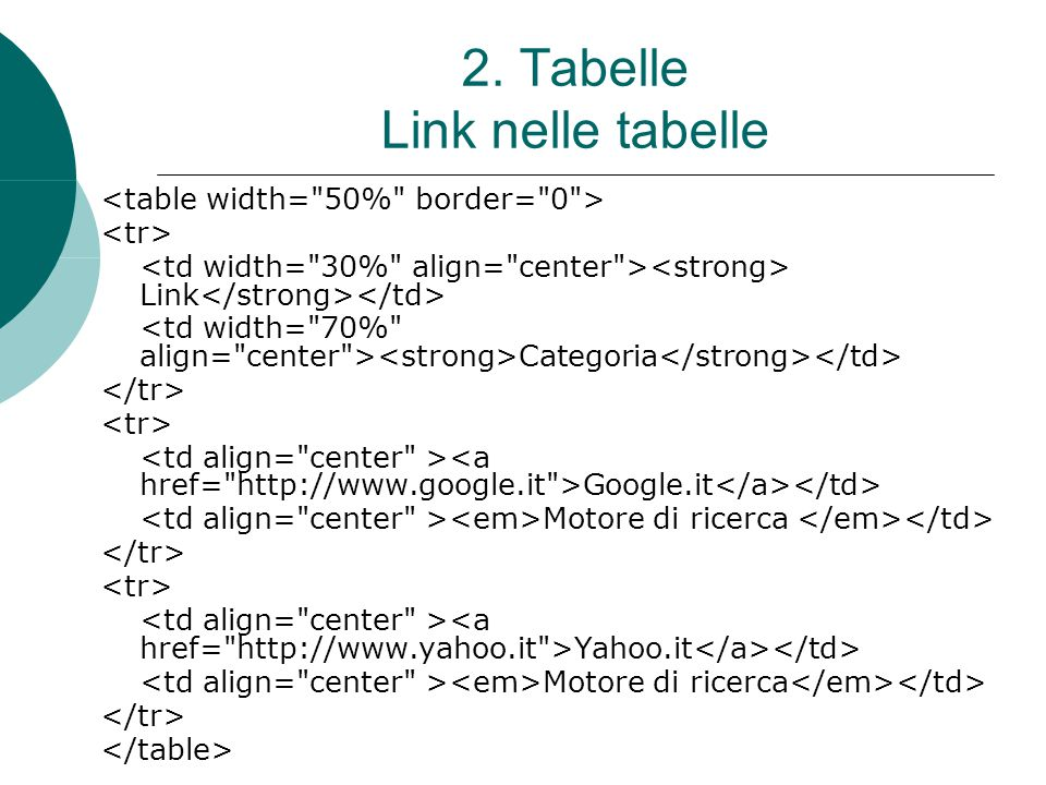 2. Tabelle Link nelle tabelle Link Categoria Google.it Motore di ricerca Yahoo.it Motore di ricerca