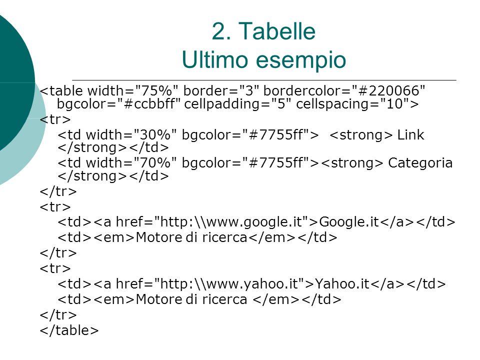 2. Tabelle Ultimo esempio Link Categoria Google.it Motore di ricerca Yahoo.it Motore di ricerca