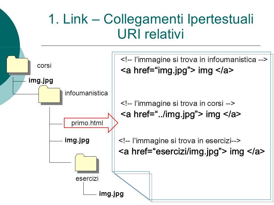 1. Link – Collegamenti Ipertestuali URI relativi img infoumanistica primo.html corsi esercizi img.jpg img img.jpg img