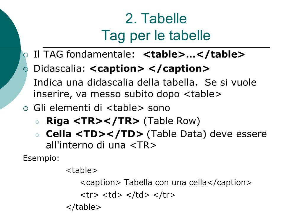 2. Tabelle Tag per le tabelle  Il TAG fondamentale: …  Didascalia: Indica una didascalia della tabella. Se si vuole inserire, va messo subito dopo 