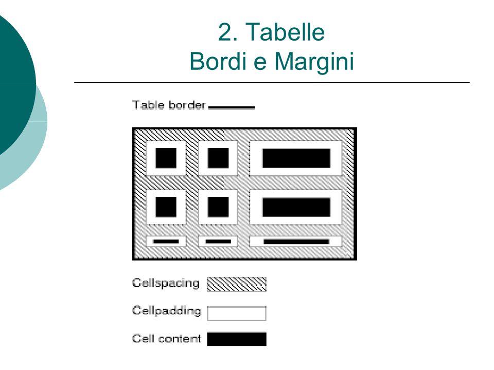 2. Tabelle Bordi e Margini – in pixel o Bordo: o Spazio tra celle: o Spazio all interno:
