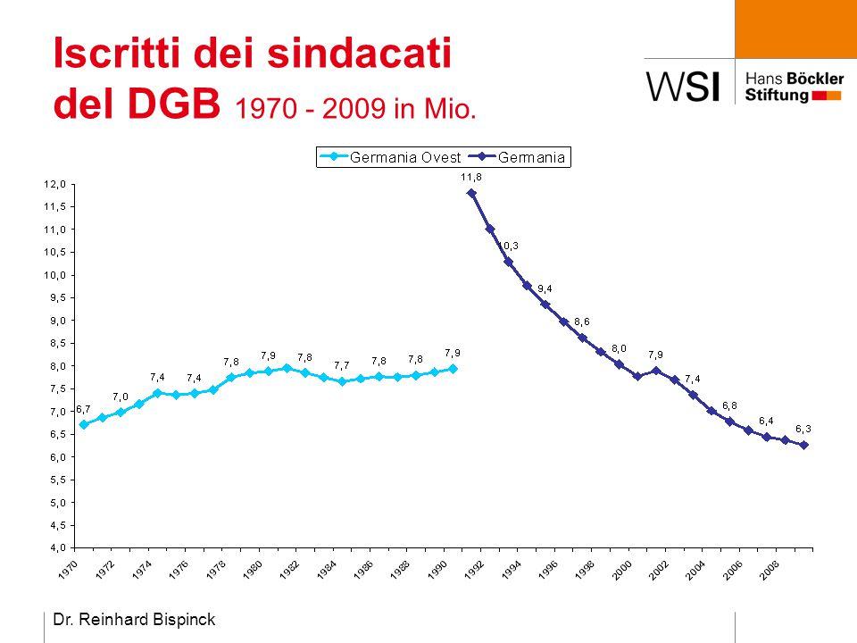 Dr. Reinhard Bispinck Iscritti dei sindacati del DGB 1970 - 2009 in Mio.