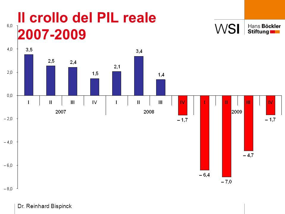 Dr. Reinhard Bispinck Il crollo del PIL reale 2007-2009