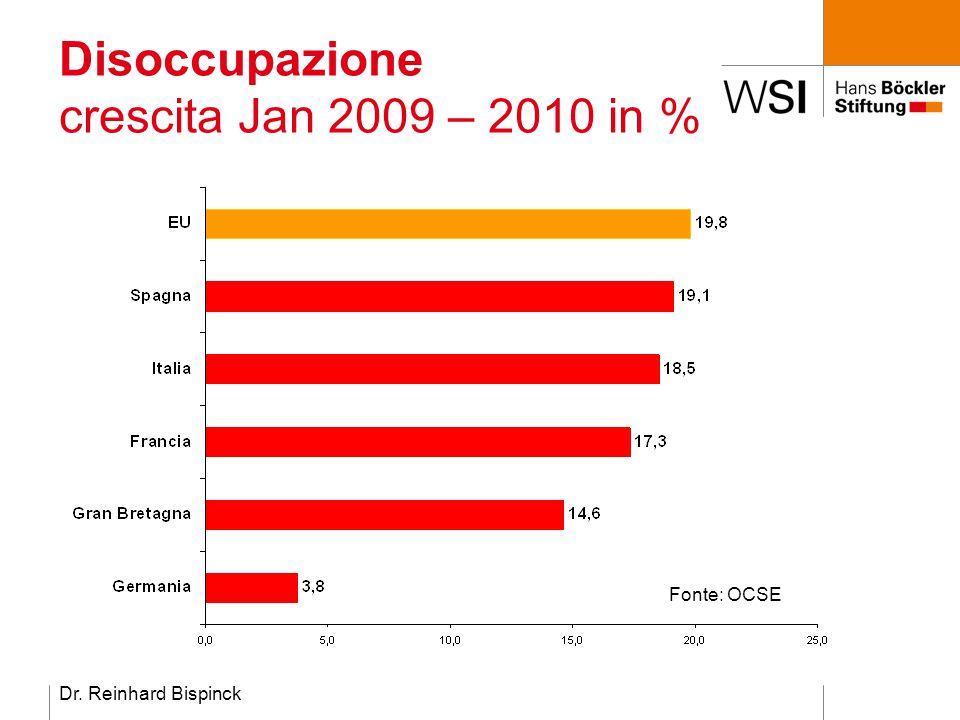 Dr. Reinhard Bispinck Disoccupazione crescita Jan 2009 – 2010 in % Fonte: OCSE