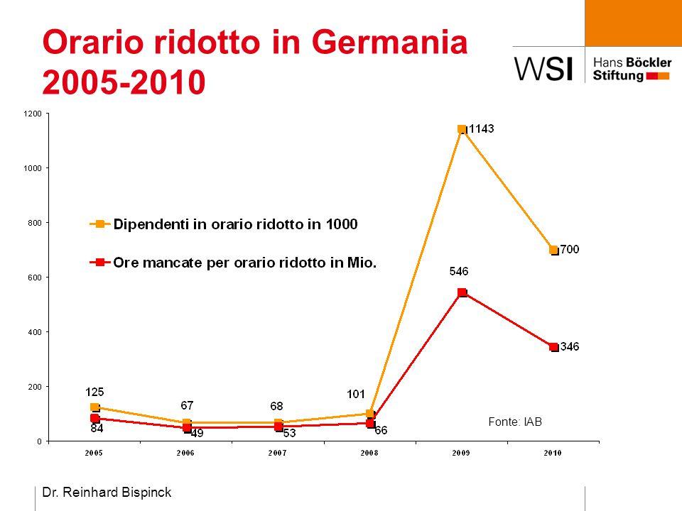 Dr. Reinhard Bispinck Orario ridotto in Germania 2005-2010 Fonte: IAB