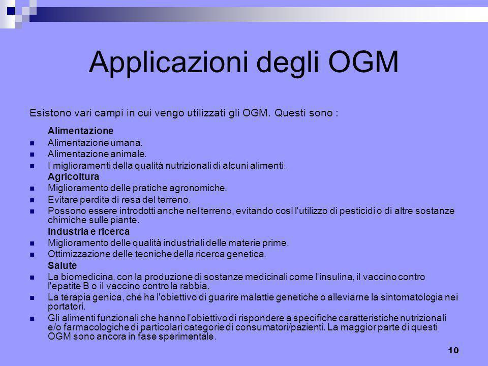 10 Applicazioni degli OGM Esistono vari campi in cui vengo utilizzati gli OGM.