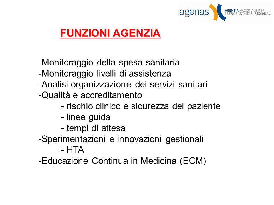 FUNZIONI AGENZIA -Monitoraggio della spesa sanitaria -Monitoraggio livelli di assistenza -Analisi organizzazione dei servizi sanitari -Qualità e accre