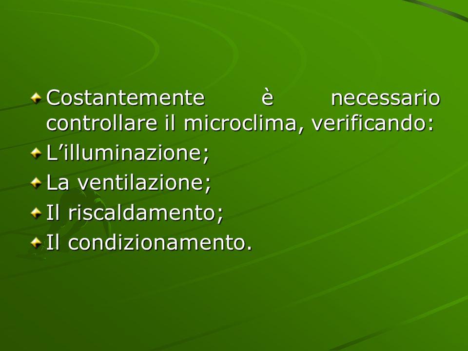 Costantemente è necessario controllare il microclima, verificando: L'illuminazione; La ventilazione; Il riscaldamento; Il condizionamento.