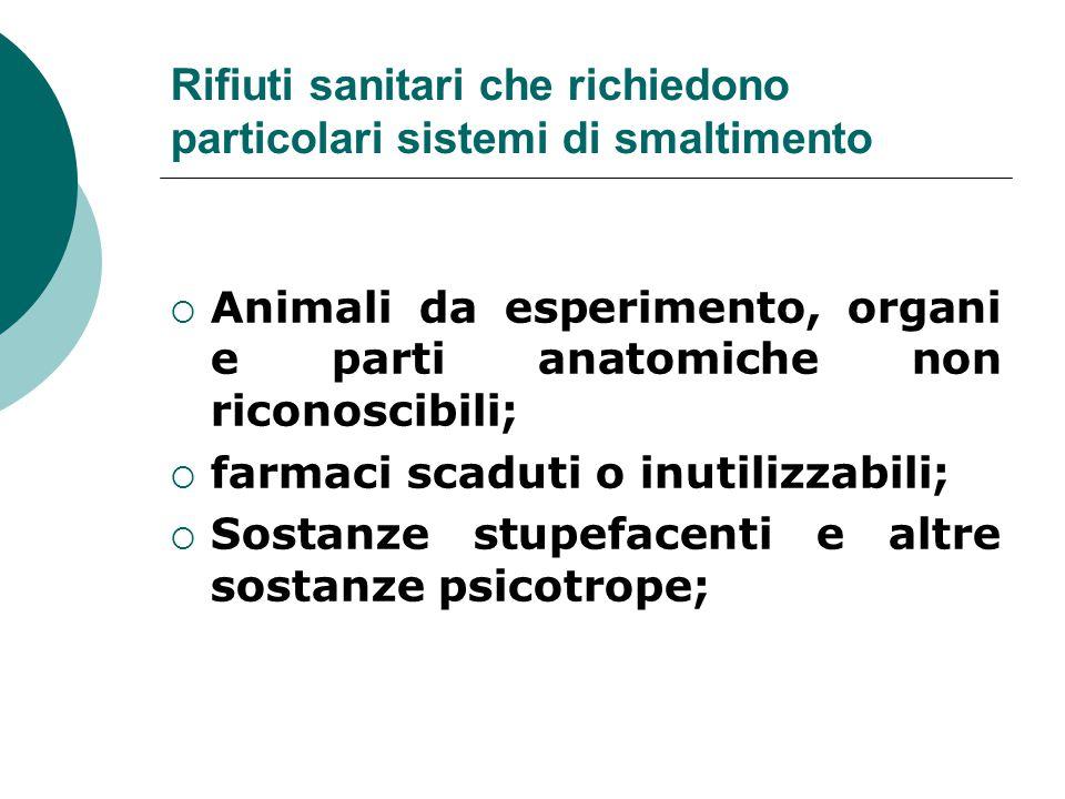 Rifiuti sanitari che richiedono particolari sistemi di smaltimento  Animali da esperimento, organi e parti anatomiche non riconoscibili;  farmaci sc