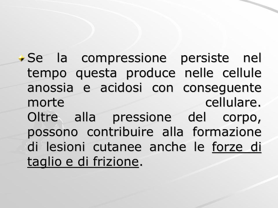 Se la compressione persiste nel tempo questa produce nelle cellule anossia e acidosi con conseguente morte cellulare. Oltre alla pressione del corpo,