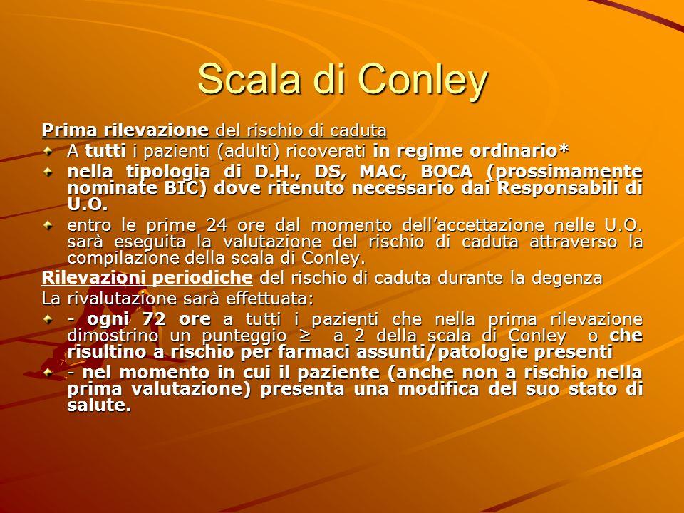 Scala di Conley Prima rilevazione del rischio di caduta A tutti i pazienti (adulti) ricoverati in regime ordinario* nella tipologia di D.H., DS, MAC,