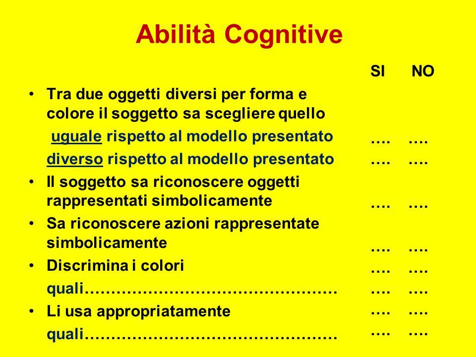 Abilità Cognitive Tra due oggetti diversi per forma e colore il soggetto sa scegliere quello uguale rispetto al modello presentato diverso rispetto al