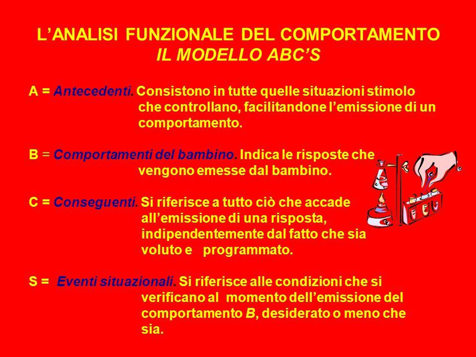L'ANALISI FUNZIONALE DEL COMPORTAMENTO IL MODELLO ABC'S A = Antecedenti. Consistono in tutte quelle situazioni stimolo che controllano, facilitandone