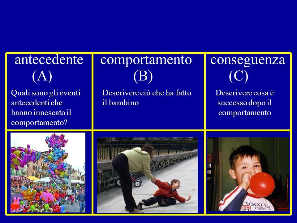 antecedentecomportamentoconseguenza (A)(B)(C) Quali sono gli eventi antecedenti che hanno innescato il comportamento? Descrivere ciò che ha fatto il b