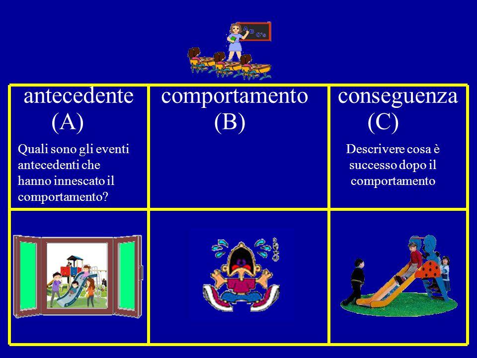 antecedentecomportamentoconseguenza (A)(B)(C) Quali sono gli eventi antecedenti che hanno innescato il comportamento.