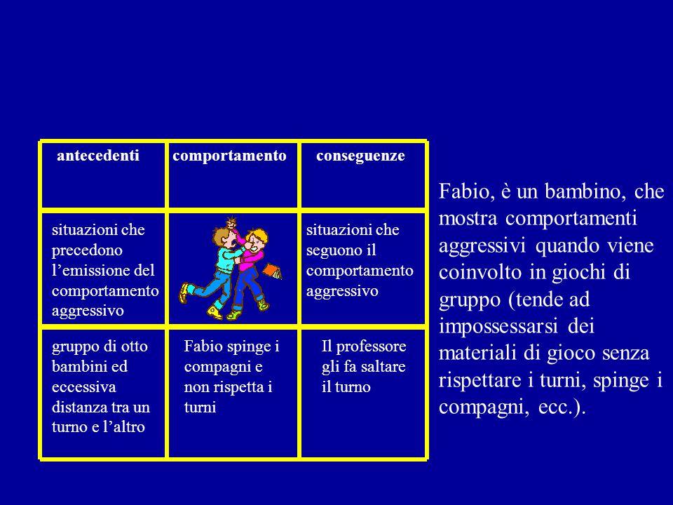Fabio, è un bambino, che mostra comportamenti aggressivi quando viene coinvolto in giochi di gruppo (tende ad impossessarsi dei materiali di gioco senza rispettare i turni, spinge i compagni, ecc.).