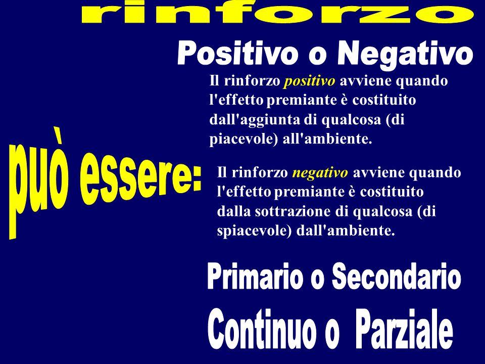 Il rinforzo positivo avviene quando l'effetto premiante è costituito dall'aggiunta di qualcosa (di piacevole) all'ambiente. Il rinforzo negativo avvie