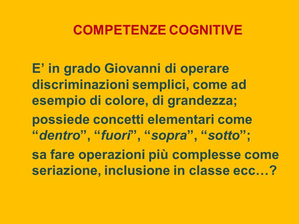 COMPETENZE COGNITIVE E' in grado Giovanni di operare discriminazioni semplici, come ad esempio di colore, di grandezza; possiede concetti elementari c