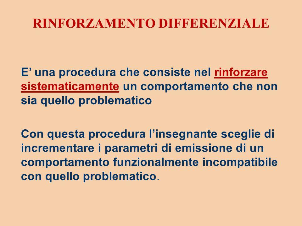 RINFORZAMENTO DIFFERENZIALE E' una procedura che consiste nel rinforzare sistematicamente un comportamento che non sia quello problematico Con questa