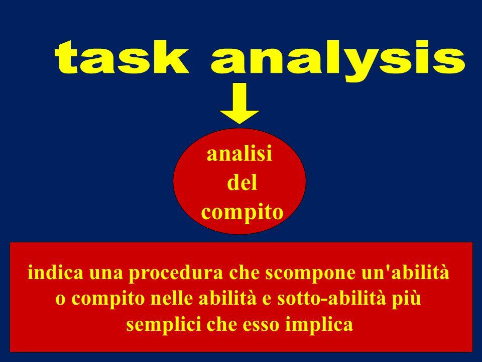 analisi del compito indica una procedura che scompone un abilità o compito nelle abilità e sotto-abilità più semplici che esso implica