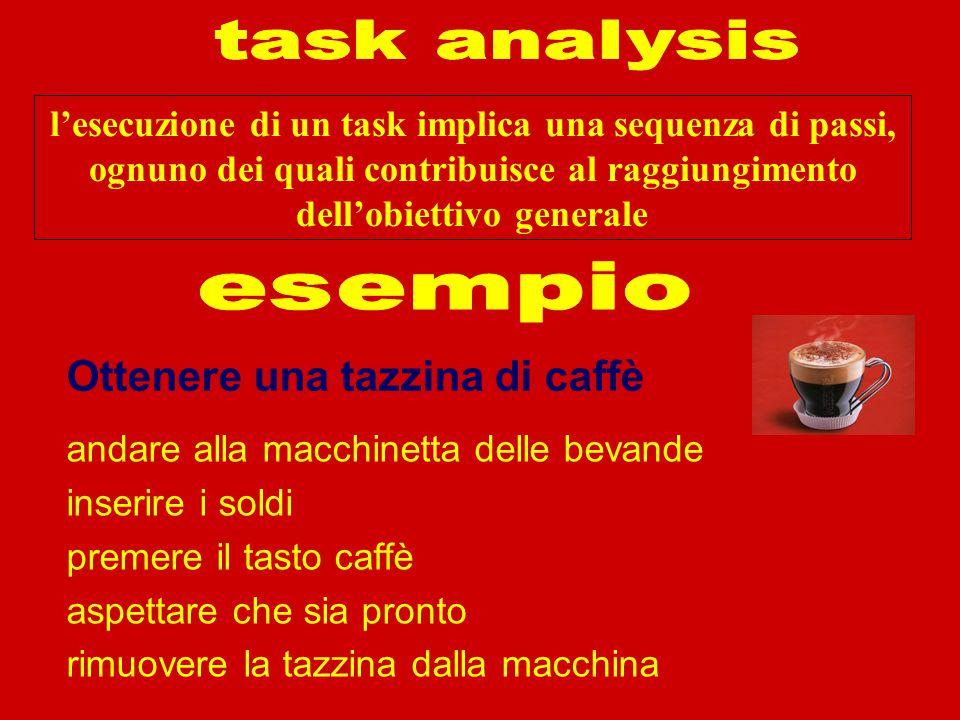 l'esecuzione di un task implica una sequenza di passi, ognuno dei quali contribuisce al raggiungimento dell'obiettivo generale Ottenere una tazzina di caffè andare alla macchinetta delle bevande inserire i soldi premere il tasto caffè aspettare che sia pronto rimuovere la tazzina dalla macchina