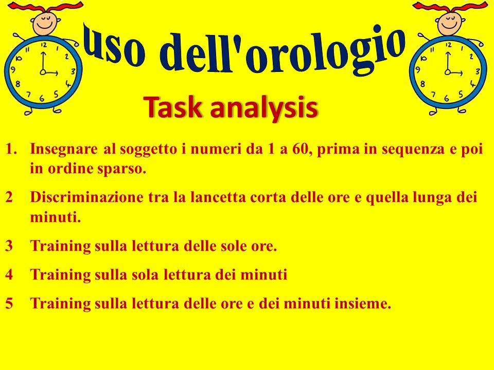 Task analysisTask analysis 1.Insegnare al soggetto i numeri da 1 a 60, prima in sequenza e poi in ordine sparso. 2Discriminazione tra la lancetta cort