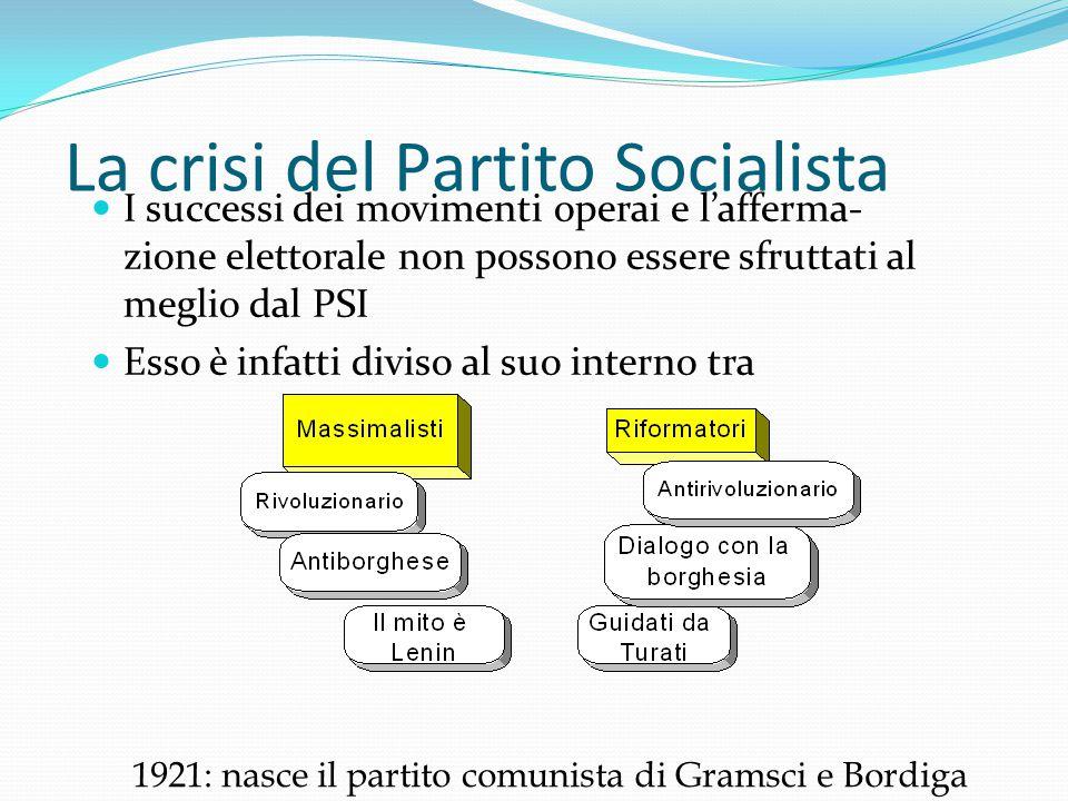 Le elezioni del 1919 Nel '19 si tengono anche le prime elezioni del dopoguerra Viene adottato il sistema proporzionale Grosso successo dei Popolari (1