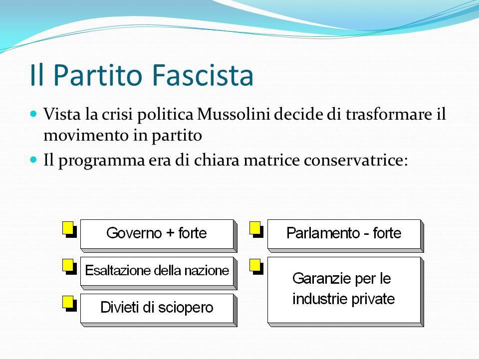 Le elezioni del '21 Il piano di Giolitti di far scontrare gli opposti estremismi per trarne vantaggio fu bocciato dagli elettori Popolari e socialisti