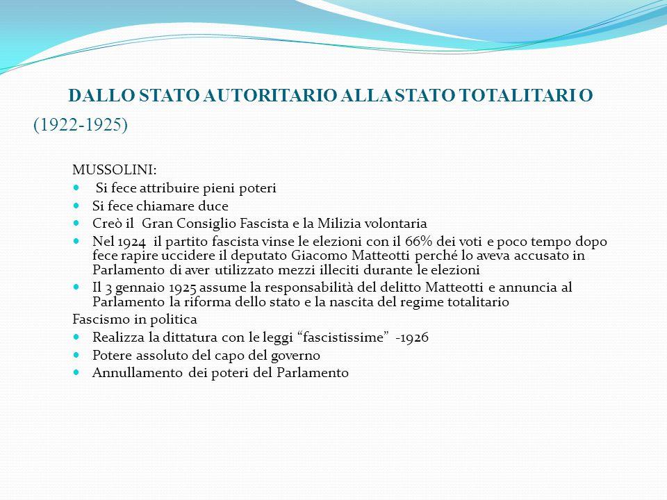 """Mussolini e i suoi """"alleati"""" Chi sostiene per i primi anni il governo di Mussolini?"""