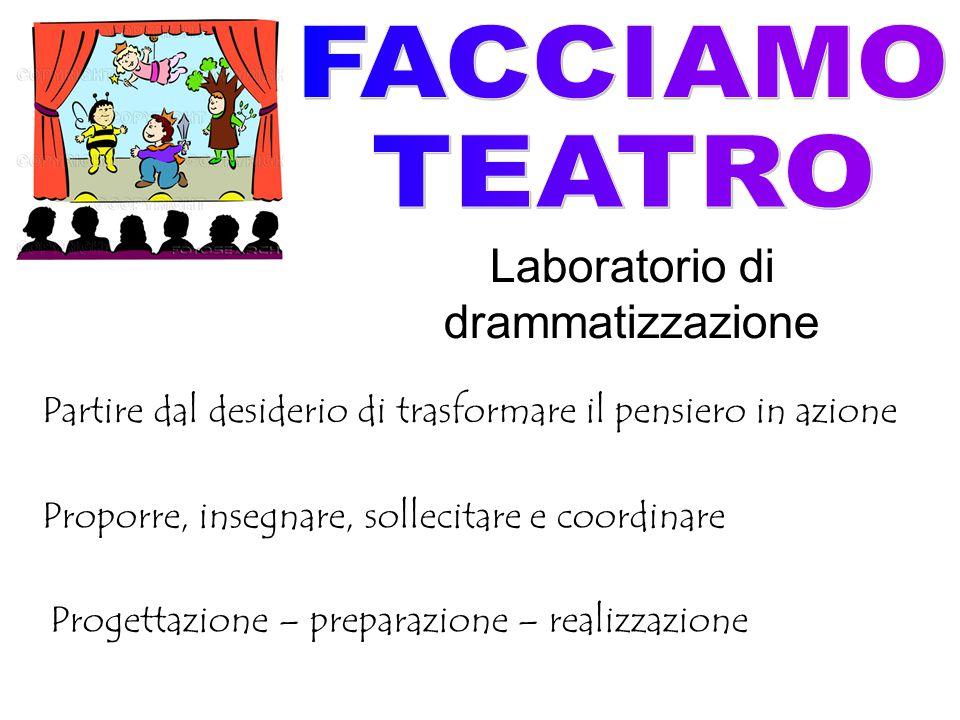 Laboratorio di drammatizzazione Partire dal desiderio di trasformare il pensiero in azione Proporre, insegnare, sollecitare e coordinare Progettazione