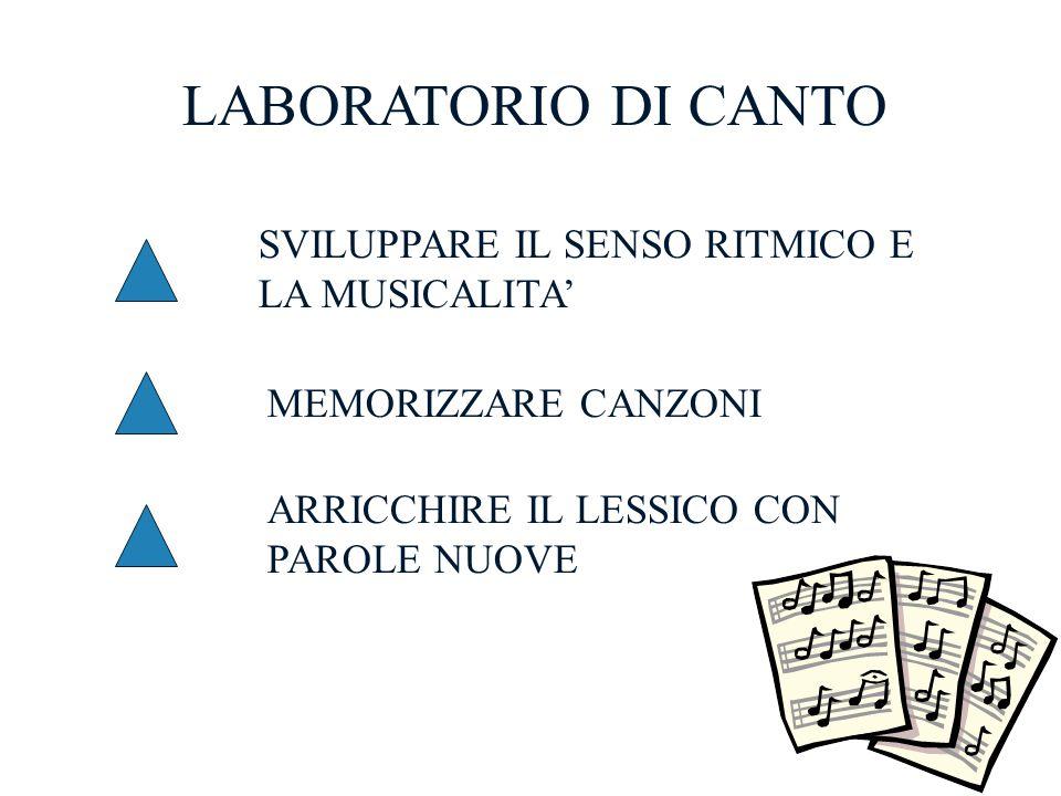 LABORATORIO DI CANTO SVILUPPARE IL SENSO RITMICO E LA MUSICALITA' MEMORIZZARE CANZONI ARRICCHIRE IL LESSICO CON PAROLE NUOVE