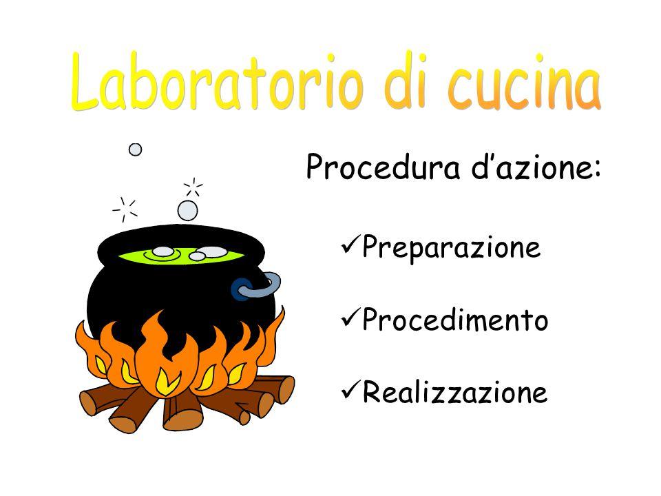 Procedura d'azione: Preparazione Procedimento Realizzazione