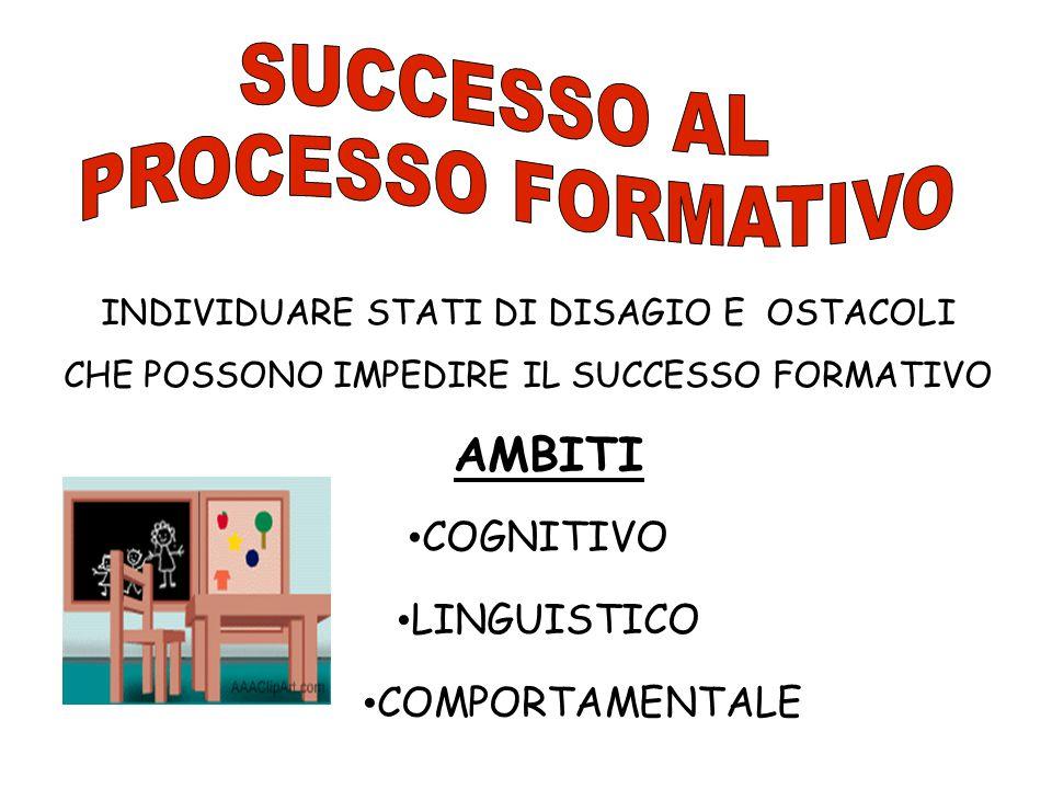 INDIVIDUARE STATI DI DISAGIO E OSTACOLI CHE POSSONO IMPEDIRE IL SUCCESSO FORMATIVO AMBITI COGNITIVO LINGUISTICO COMPORTAMENTALE