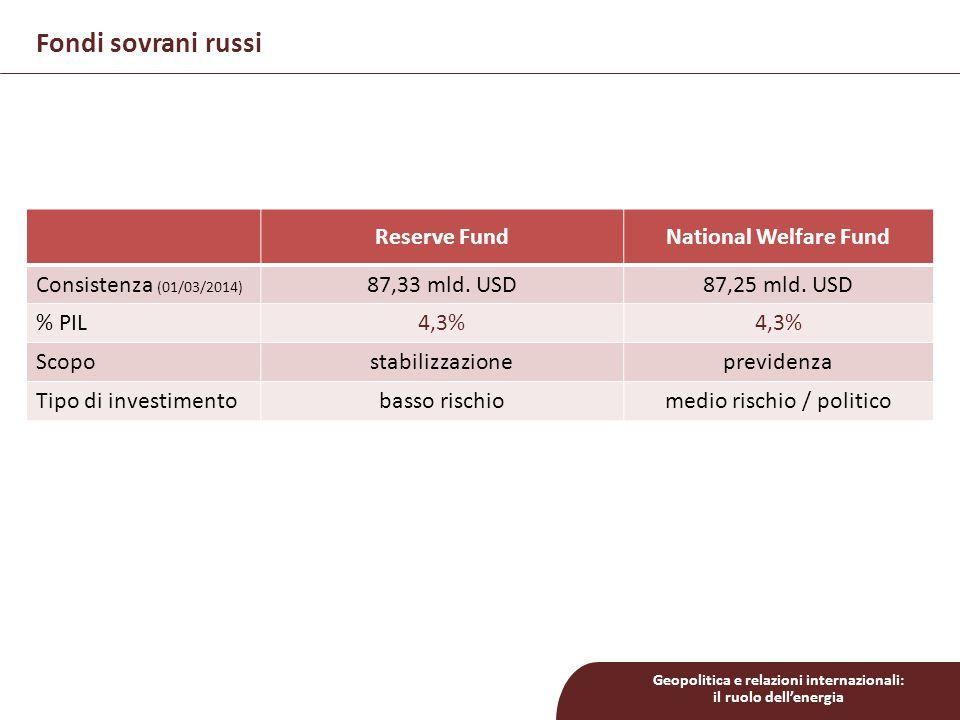 Geopolitica e relazioni internazionali: il ruolo dell'energia Reserve FundNational Welfare Fund Consistenza (01/03/2014) 87,33 mld. USD87,25 mld. USD
