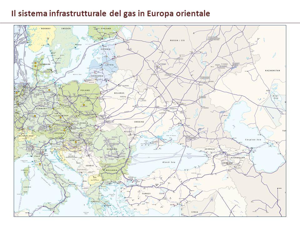 Geopolitica e relazioni internazionali: il ruolo dell'energia Il sistema infrastrutturale del gas in Europa orientale
