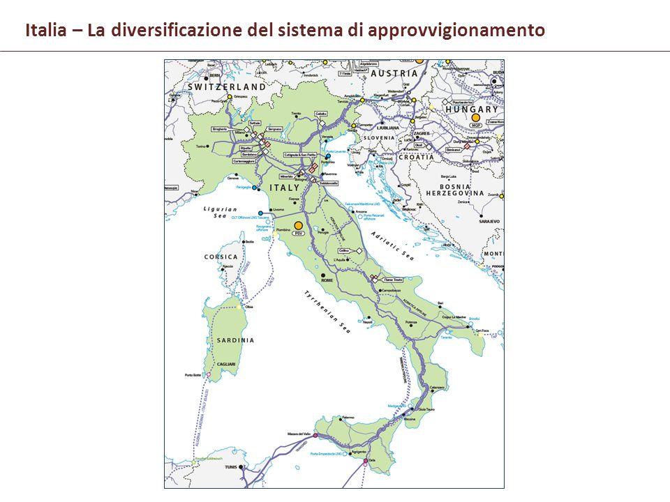 Geopolitica e relazioni internazionali: il ruolo dell'energia Italia – La diversificazione del sistema di approvvigionamento