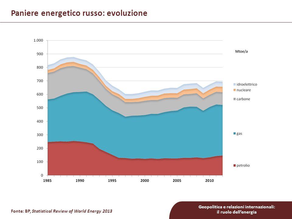 Geopolitica e relazioni internazionali: il ruolo dell'energia Paniere energetico russo: previsioni Fonte: IEA, World Energy Outlook 2013