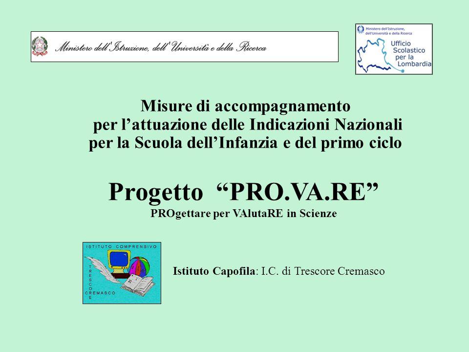 Istituti della Rete: I.C.di Bagnolo Cremasco, I.C.