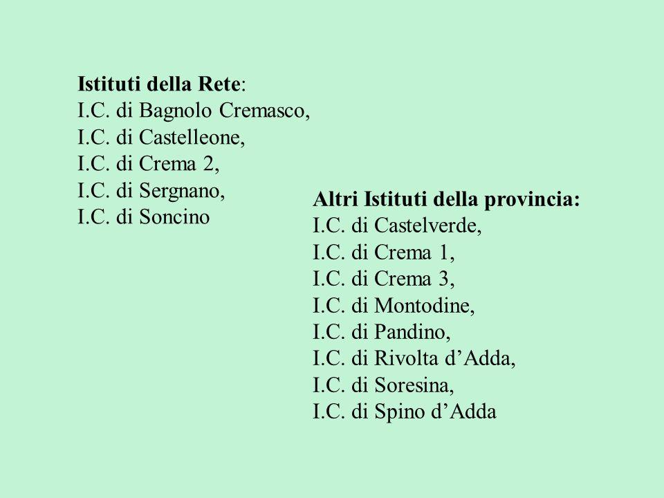 Istituti della Rete: I.C. di Bagnolo Cremasco, I.C.