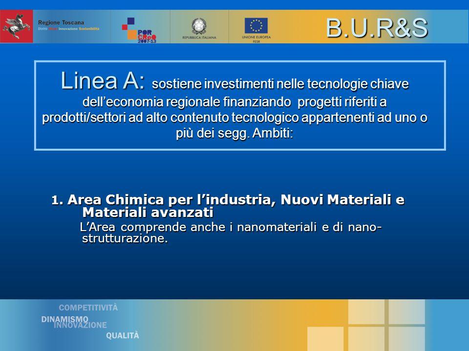 1. Area Chimica per l'industria, Nuovi Materiali e Materiali avanzati L'Area comprende anche i nanomateriali e di nano- strutturazione. L'Area compren