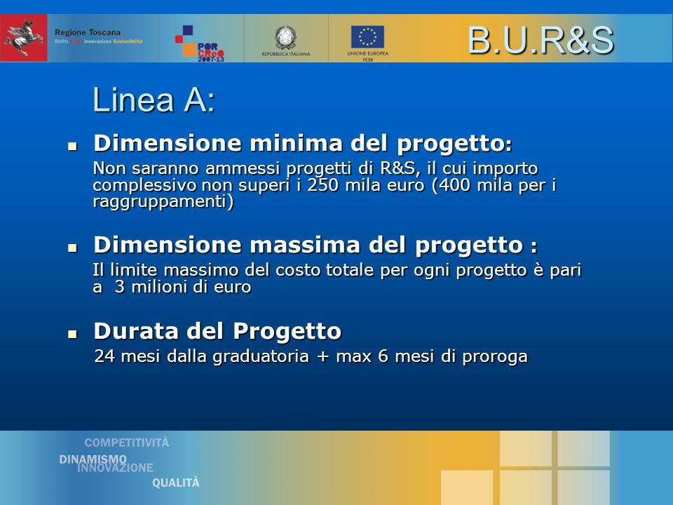 Dimensione minima del progetto : Dimensione minima del progetto : Non saranno ammessi progetti di R&S, il cui importo complessivo non superi i 250 mila euro (400 mila per i raggruppamenti) Dimensione massima del progetto : Dimensione massima del progetto : Il limite massimo del costo totale per ogni progetto è pari a 3 milioni di euro Durata del Progetto Durata del Progetto 24 mesi dalla graduatoria + max 6 mesi di proroga 24 mesi dalla graduatoria + max 6 mesi di prorogaB.U.R&S Linea A: