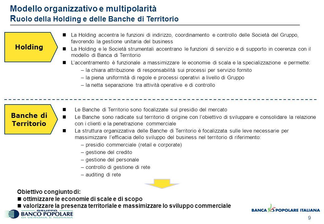 9 La Holding accentra le funzioni di indirizzo, coordinamento e controllo delle Società del Gruppo, favorendo la gestione unitaria del business La Hol