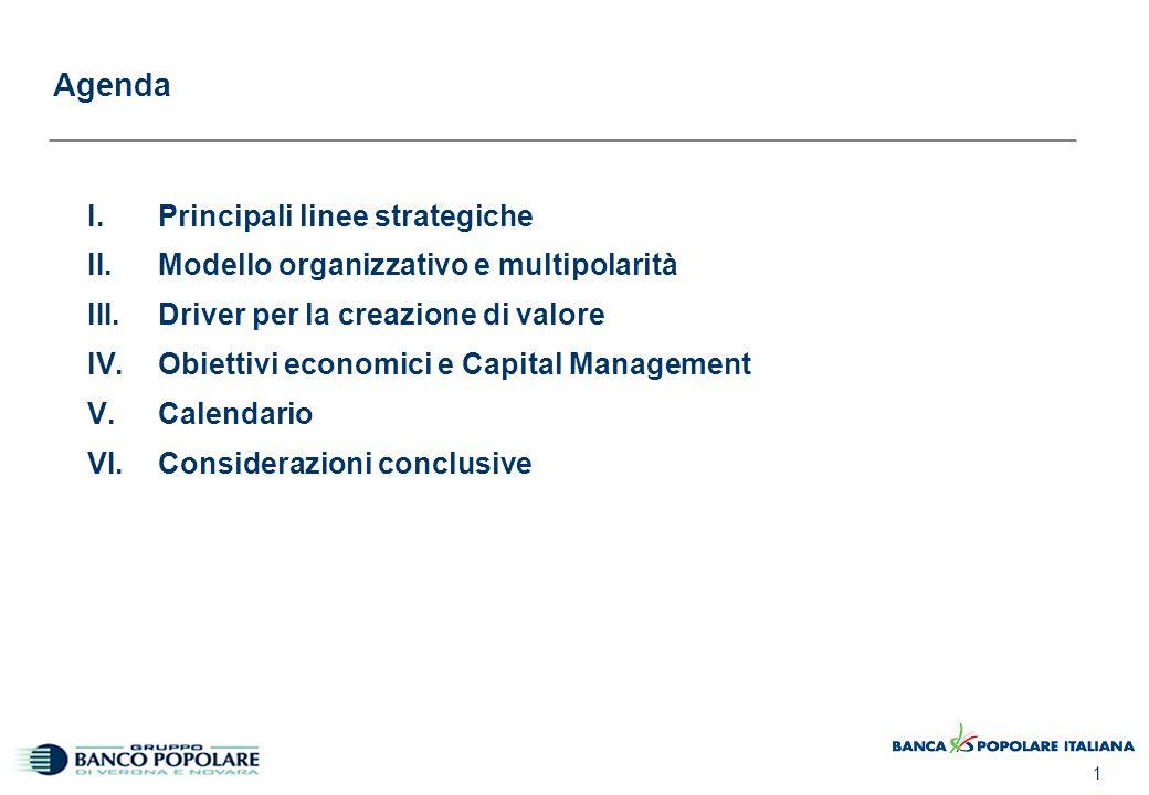 1 I.Principali linee strategiche II.Modello organizzativo e multipolarità III.Driver per la creazione di valore IV.Obiettivi economici e Capital Manag