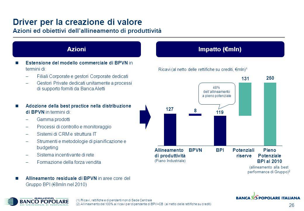 26 Driver per la creazione di valore Azioni ed obiettivi dell'allineamento di produttività (1) Ricavi, rettifiche e dipendenti non di Sede Centrale (2