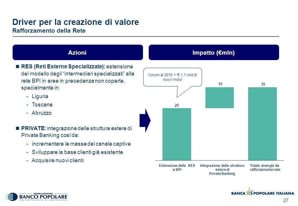 """27 Driver per la creazione di valore Rafforzamento della Rete RES (Reti Esterne Specializzate): estensione del modello degli """"intermediari specializza"""