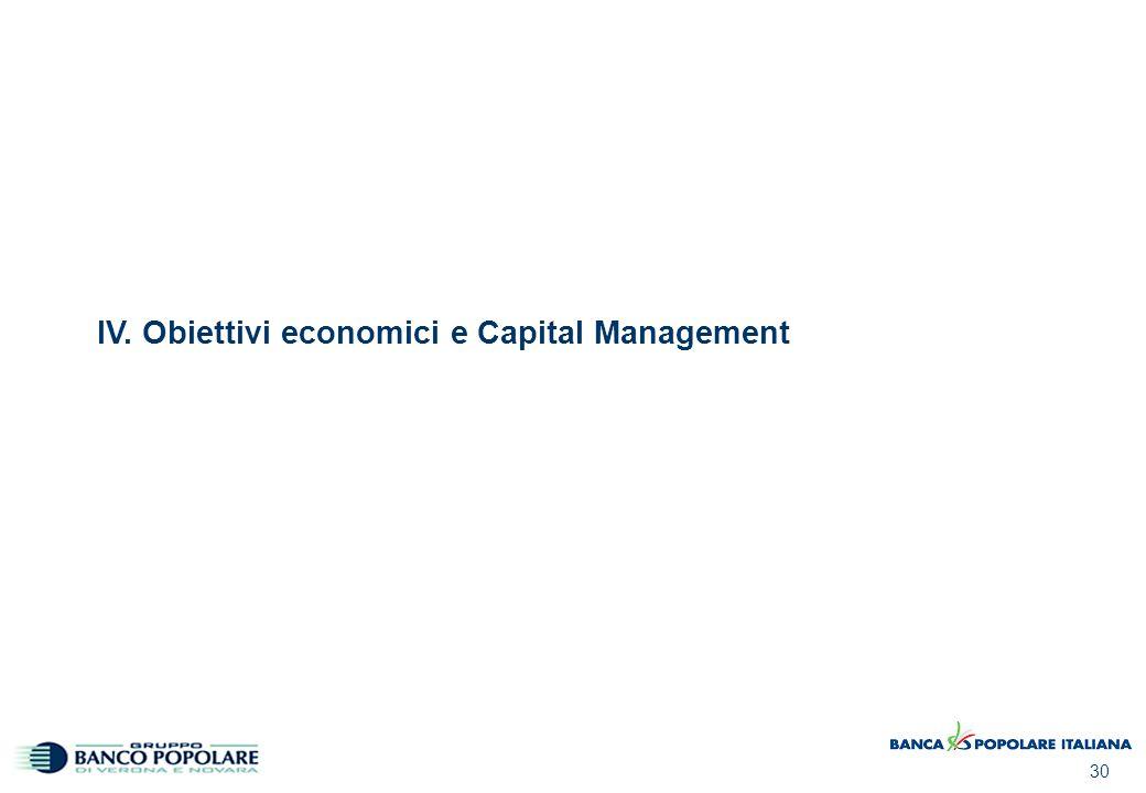 30 IV. Obiettivi economici e Capital Management