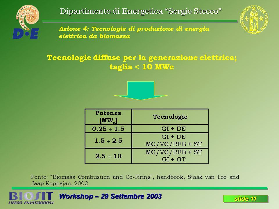 Dipartimento di Energetica Sergio Stecco Workshop – 29 Settembre 2003 slide 11 Azione 4: Tecnologie di produzione di energia elettrica da biomassa Tecnologie diffuse per la generazione elettrica; taglia < 10 MWe Fonte: Biomass Combustion and Co-Firing , handbook, Sjaak van Loo and Jaap Koppejan, 2002
