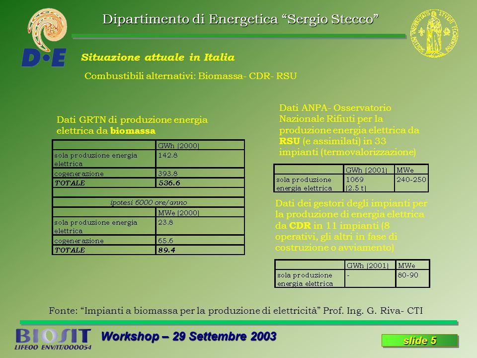 Dipartimento di Energetica Sergio Stecco Workshop – 29 Settembre 2003 slide 5 Situazione attuale in Italia Dati GRTN di produzione energia elettrica da biomassa Fonte: Impianti a biomassa per la produzione di elettricità Prof.